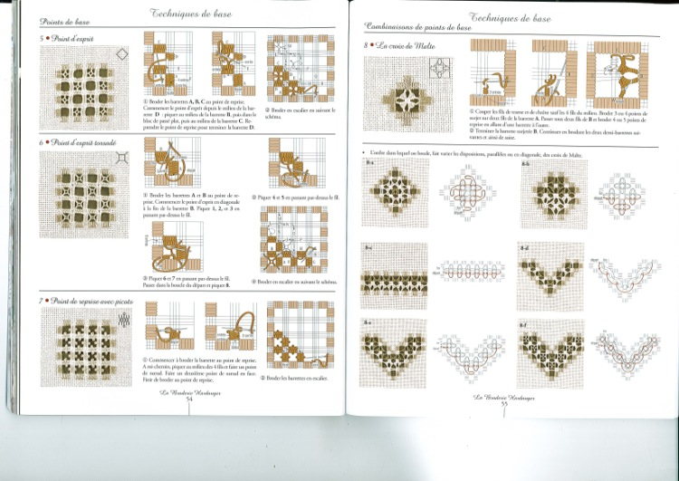 Вышивка хардангер мастер класс для начинающих схемы 15