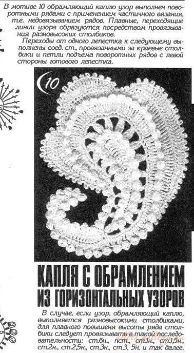 爱尔兰花边花型  4:土耳其黄瓜或佩斯利... - maomao - 我随心动