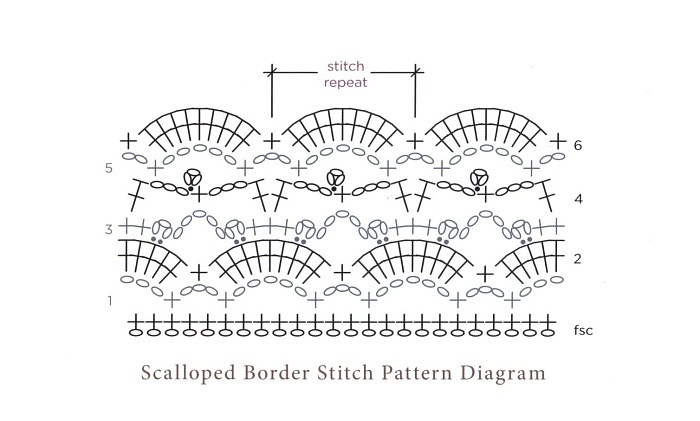 Вязание крючком цветов на шарфу схемы и модели. Вязание палантина крючком из цветочных мотивов - Схемы вязания