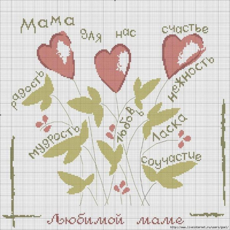 Схемы открыток на день рождения мамы